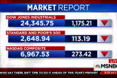 Rattner's charts: Making sense of Monday's Dow drop