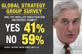Why don't Americans know Mueller probe has led to convictions?