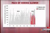 Rattner's charts: The numbers of Trump's economy