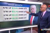 Donald Trump's Economic wins