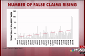 Trump's number of false claims rising: Rattner's charts