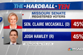 McCaskill and Hawley tied in latest Missouri Senate polling