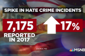 FBI: Reported hate crimes rise in U.S. for third straight year
