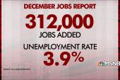 December jobs report: U.S. adds 312,000 jobs, exceeds expectations
