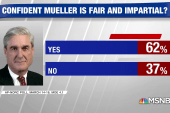 Poll: 62% confident Mueller probe being conducted fairly