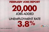 February jobs report: U.S. adds 20,000 jobs, below expectations