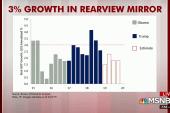 What 2.6 percent growth tells us