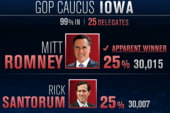 Looking forward: Can Romney hold onto the...