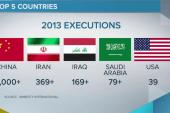 AZ execution: rethinking the death penalty