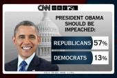 Poll: Majority of Republicans favor Obama...