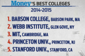 Getting the best college for your money