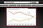 The push to end marijuana prohibition