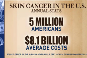 Report: Skin cancer cases increase