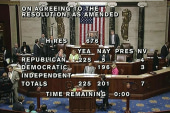 House votes to sue the president