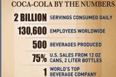 Coca-Cola begins relaunch effort