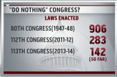 Congress on track to become least productive