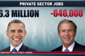 Jobs report shows forward progress