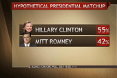 Who are the Hillary/Romney swing voters?