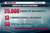 Will new Benghazi report squash theories?