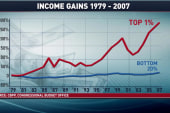 Wealth gap hurting economic growth: Report