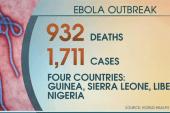 Ebola raises CDC emergency operation level