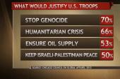 An Iraq reality check
