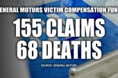 Lawsuits against GM continue to grow