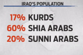 Is there a lack of strategy in Iraq?