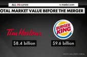 Burger King and the US corporate tax code