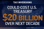 Tax inversion: Have it your way?