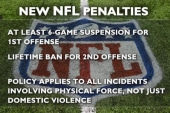 Breaking down NFL's domestic violence policy