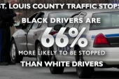 Black drivers aggressively ticketed