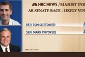 A fight in the Senate