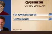 New Hampshire Senate race locked in tie