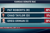Bad news for GOP in major Senate race