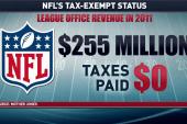 The NFL's public perception problem
