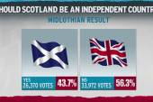 Scotland holds out for results from key city