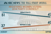 Midterm focus turns toward female voters