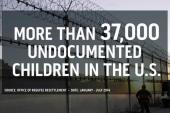 Undocumented kids starting school nationwide