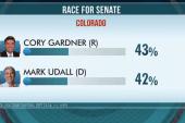 How Dems are faring in Senate control fight