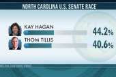 Good news for Democrats in key Senate race