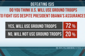 Poll: Americans think US will use ground...