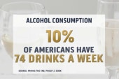 New report exposes high alcohol use in US
