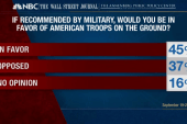 Americans support combat troops if...