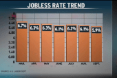 Will the Sept. jobs numbers help Pres. Obama?