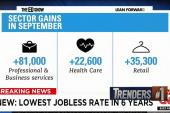 Unemployment reaches 6-year low