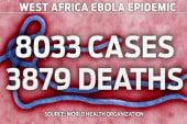 Possible new Ebola patient in Texas