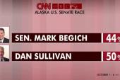 Democrat trails GOP challenger in poll
