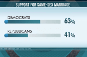 Where the GOP is headed on gay marriage