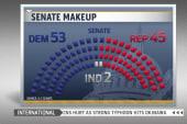 Different dynamics shake up key Senate races